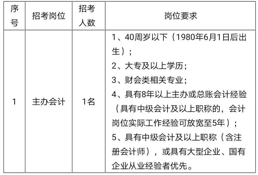桐乡市振兴农业科技开发有限公司招聘公告