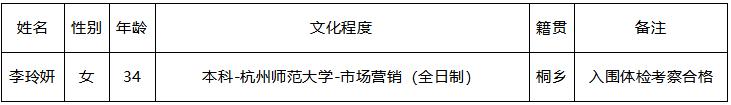 桐乡市档案馆(劳务派遣)招聘录用结果公示